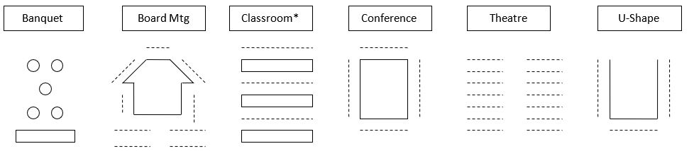 Room Layout Examples including Banquet, Board Meeting, Classroom, Conference, Theatre and U-Shape