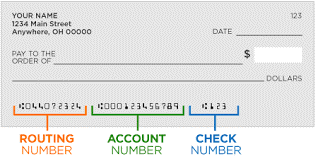 Check Example image hightling parts of a check including Routing Number, Account Number, and Check Number